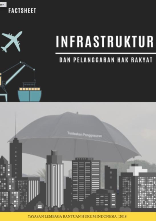 Infrastruktur dan Pelanggaran Hak Rakyat
