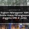 Laporan Investigasi : Dugaan Pelanggaran HAM Dalam Kasus Penangkapan Anggota SMB di Jambi